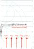 Zvedací diagram hydraulické ruky Vahva Jussi 500